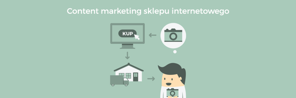 Content marketing sklepu internetowego