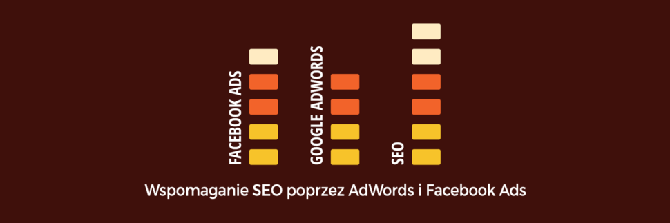 Wspomaganie działań SEO płatną reklamą AdWords i Facebook Ads