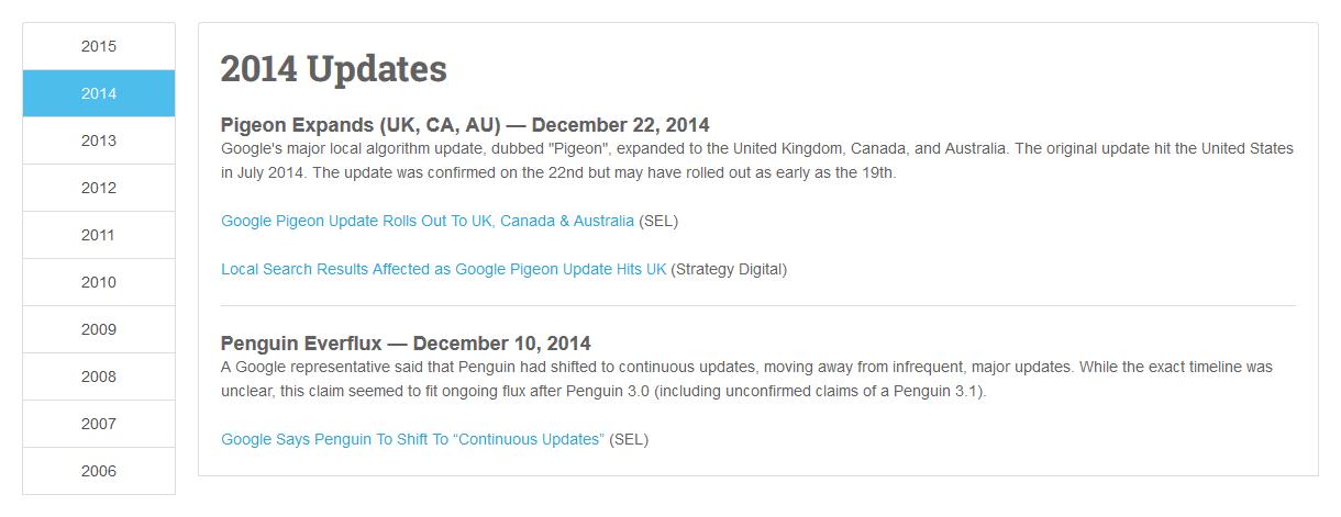 Aktualizacje algorytmu Google w 2014 roku