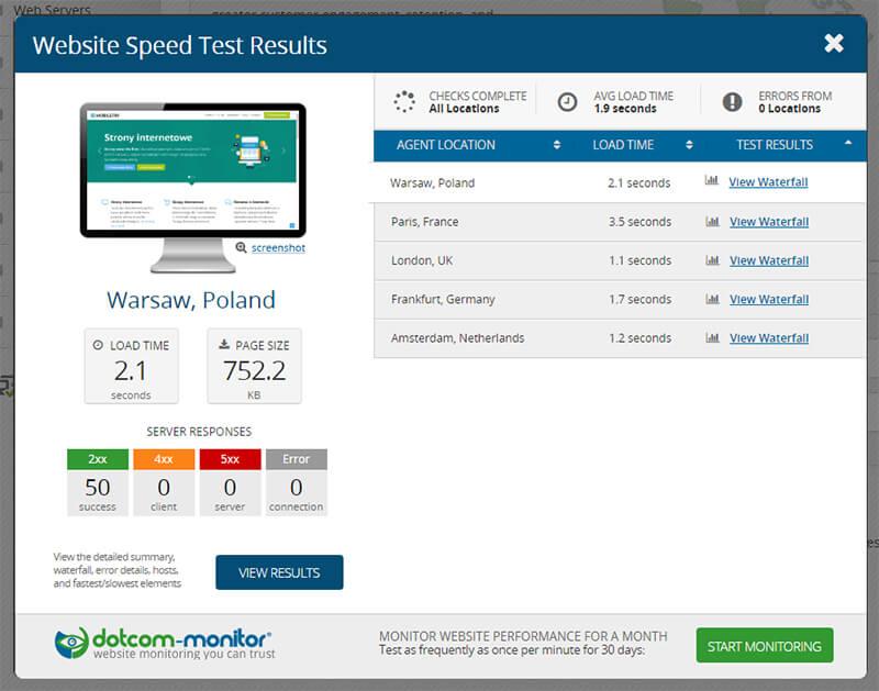 Dotcom - narzędzia do testowania prędkości strony
