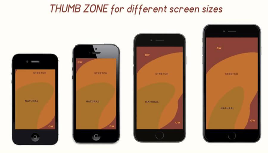Jak dostosować stronę dla użytkowników mobilnych?
