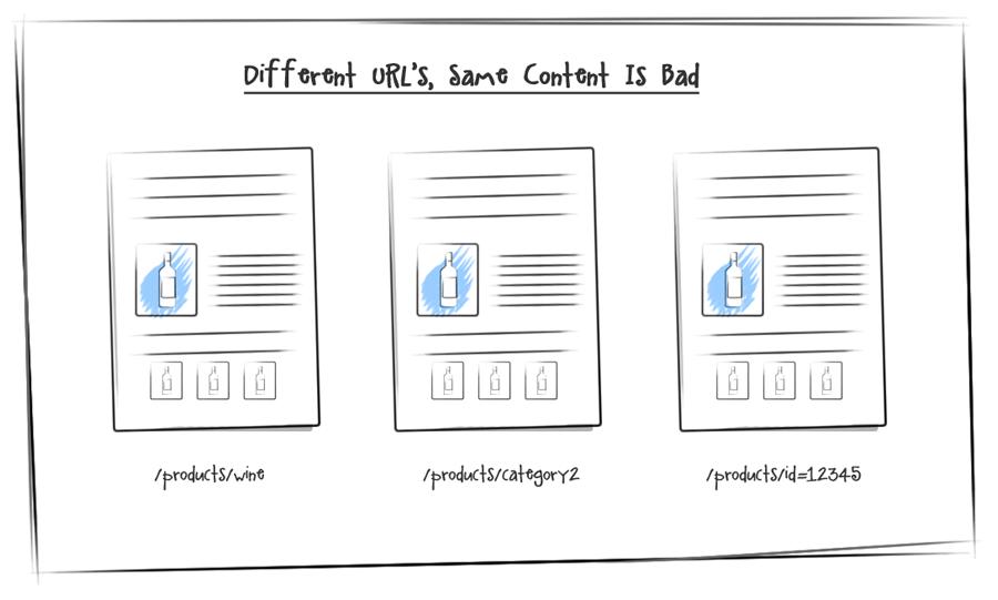 Zduplikowana treść - duplicate content