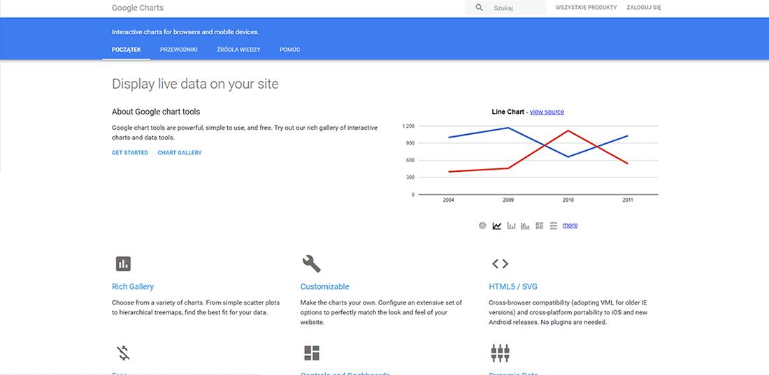 Jak zrobić infografikę z Google Chart?