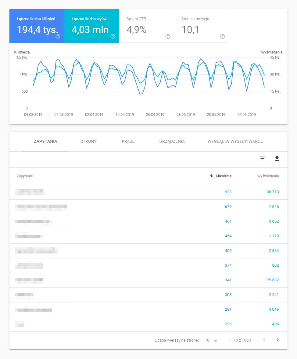 Jak szybko usprawnić SEO strony internetowej? - Google Search Console
