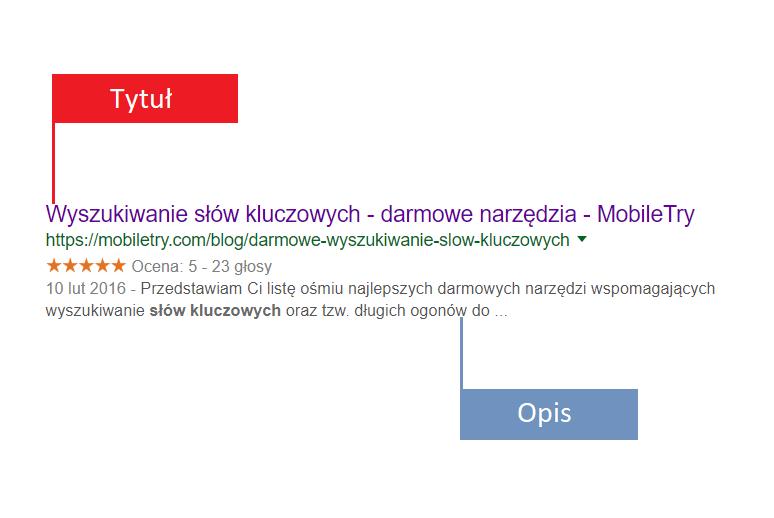 Optymalizacja meta tagów strony internetowej