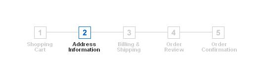 Pasek postępu w e-commerce