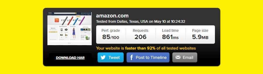 Prędkość ładowania się witryny Amazon