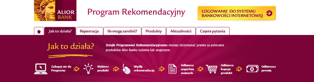 Program rekomendacyjny Alior Bank