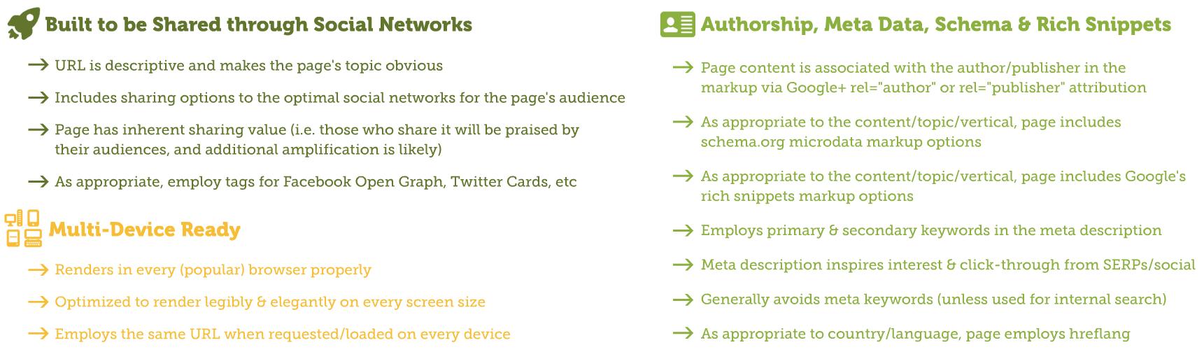 Przykład użycia ikon, aby usprawnić stronę internetową