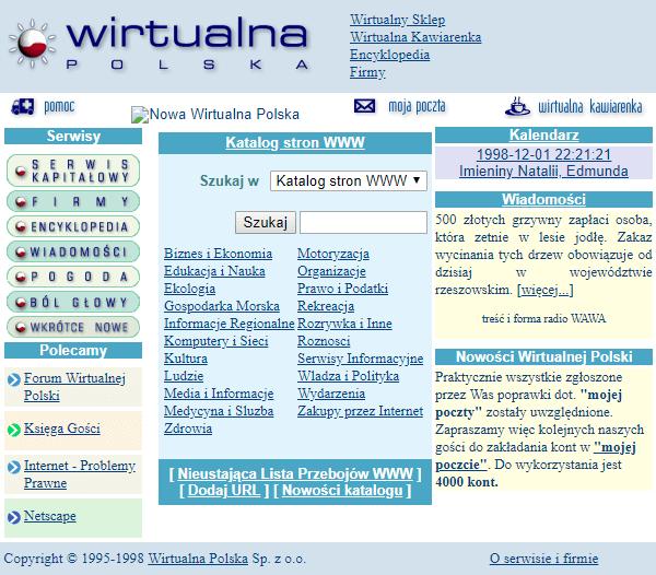Wirtualna Polska w 1998 roku