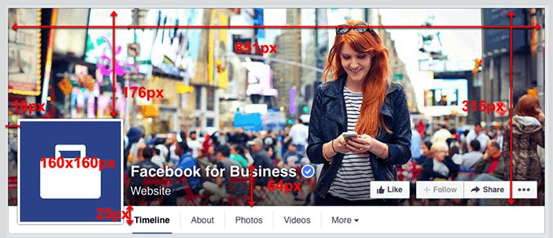 Wymiary zdjęcia na Facebooka