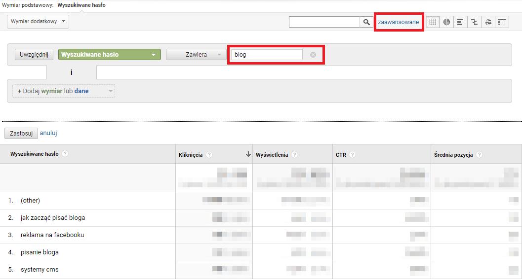 Wyszukiwanie popularnych tematów na blog przez Google Analytics